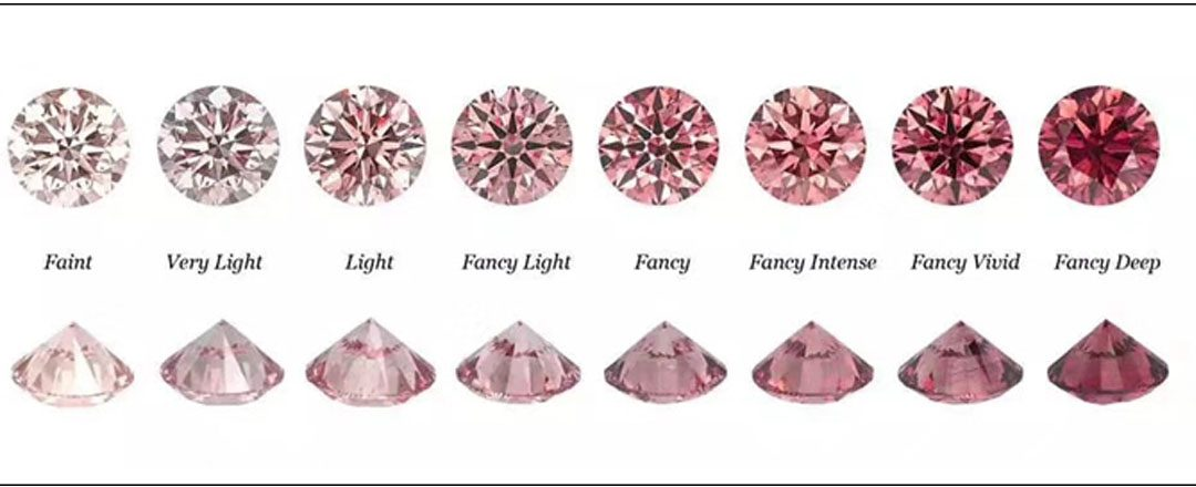 Pink Diamond The Diamond Talk